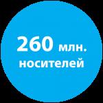 russian_zifri
