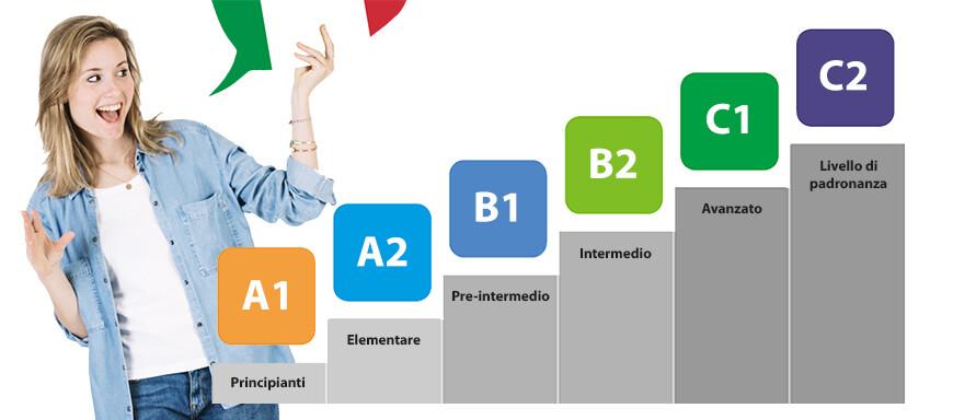 italian_level2